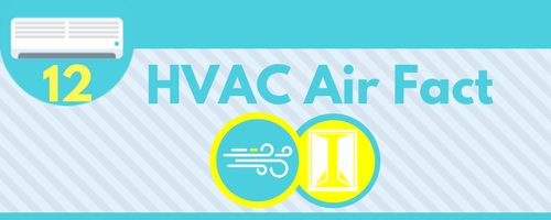 HVAC Air Fact