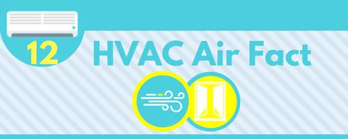 HVAC Air Fact