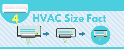 HVAC size Fact