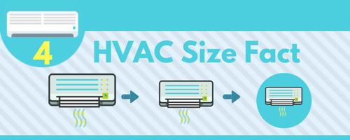 HVAC size Fact