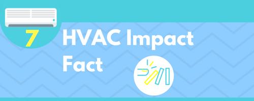 HVAC Impact Fact